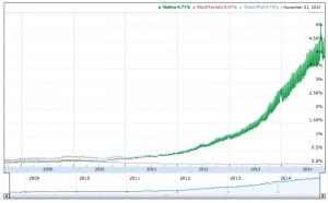 IPv6stats–Google